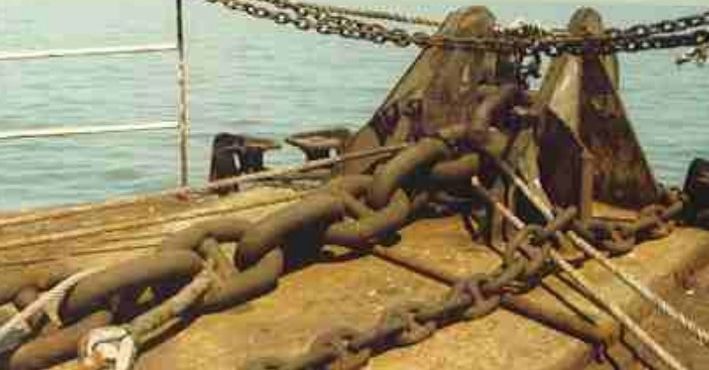 Navigálás a változó előírások tengerében I. – Horgonyt fel!