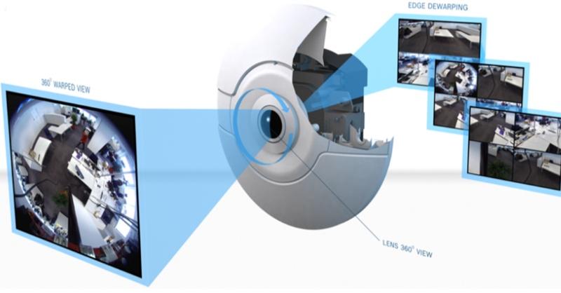 Holttérmentes megfigyelés IP panorámakamerákkal