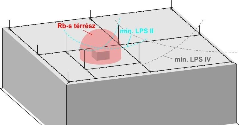 A robbanásveszély értékelése villámvédelmi szempontból