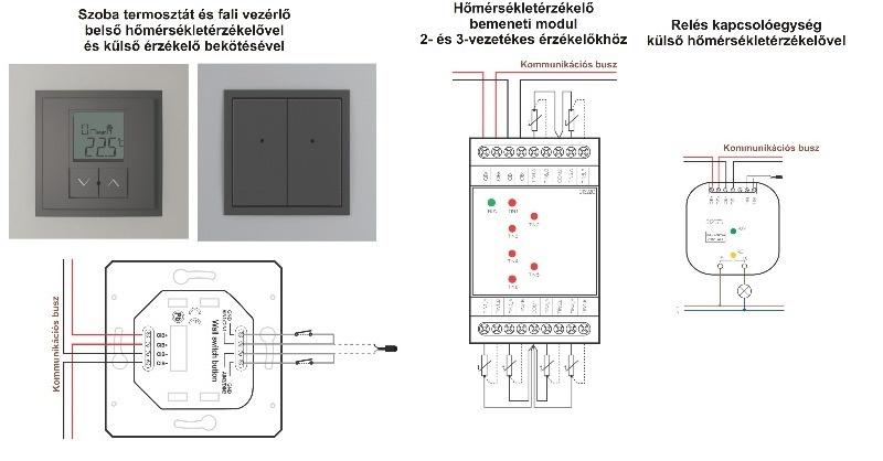 Fűtésszabályozás busz-kommunikációs rendszerrel