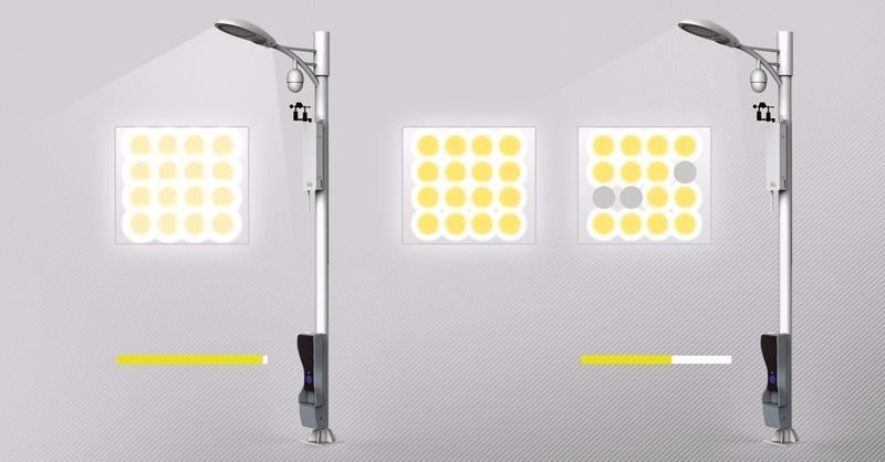 A LED-es fényforrások és világítótestek élettartama