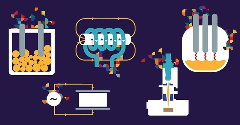 Az ipari folyamatok villamosításában rejlő lehetőségek az Európai Unióban