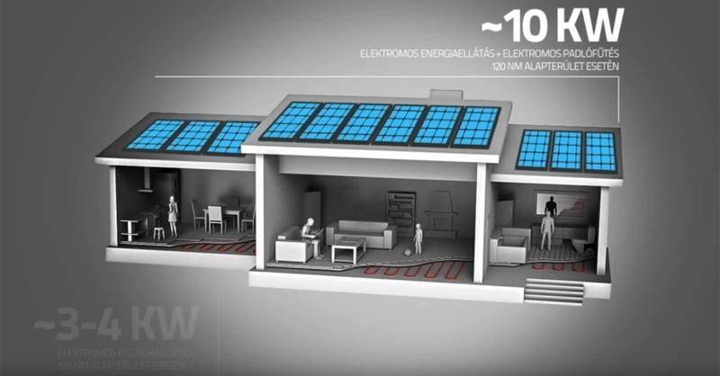 Napelemmel való elektromos padlófűtés?
