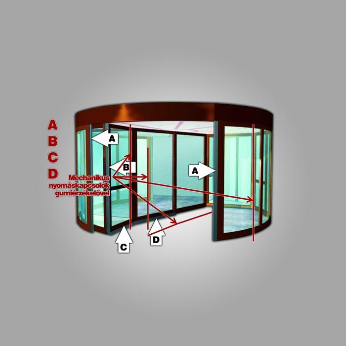 Az automatikus forgóajtó biztonsági gumiérzékelői (A, B, C, D mechanikus nyomáskapcsolók gumiérzé-kelővel)