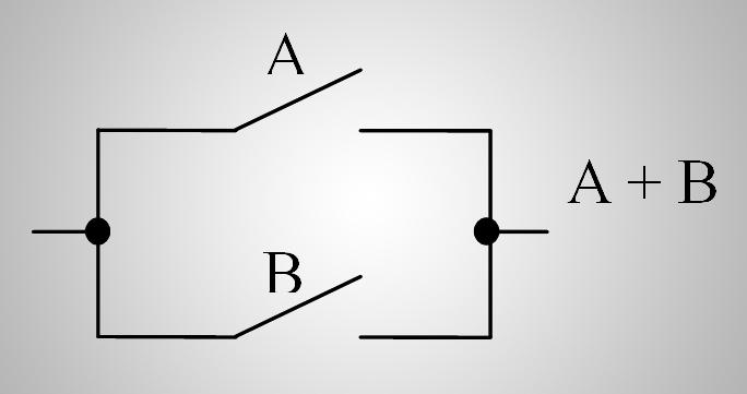 3a. ábra