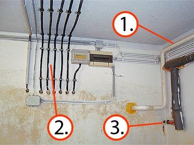 1. fotó: a talajvíz, illetve a csapadékvíz okozta beázás szemléltetése. 1.: Gáz-fővezeték; 2; Lakásonkénti elektromos fővezetékek; 3: Vízfővezeték