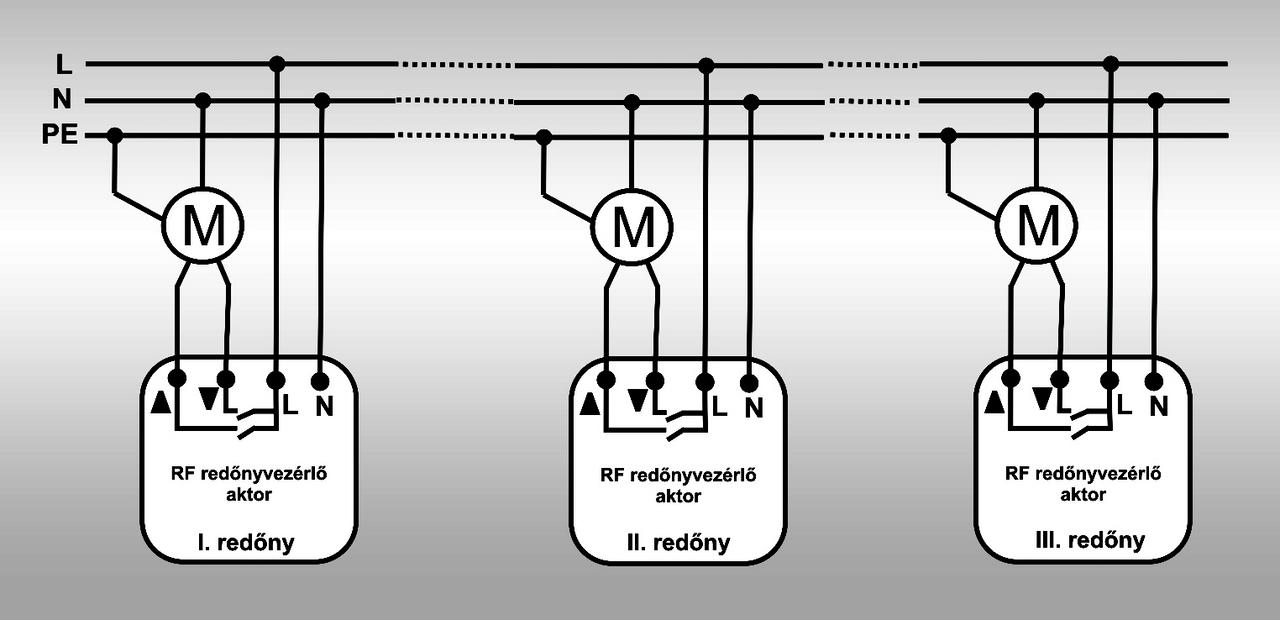 3. ábra: Az ábrán látható példában három redőnyt kell mozgatni.