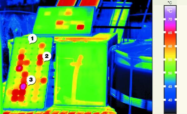 2. ábra A felvételt egy átlagosan forró nyári napon készítettem, a napelemek déli tájolással voltak elhelyezve, az irradiáció 927 W (tiszta égbolt, erős napsütés, környezeti hőmérséklet 40 °C) volt. 1. zöldes szín, átlag 52,5 °C hőmérséklet, közel azonos paraméterű, jó cellák 2. pirosas szín, átlag 65 °C hőmérséklet, eltérő paraméterű cellák 3. lilás szín, 70 °C a cella hőmérséklete, ami már anyaghibás cellára utal