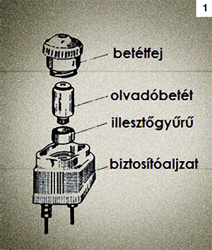 1. ábra D-rendszerű (Diazed) olvadóbiztosító fő részei